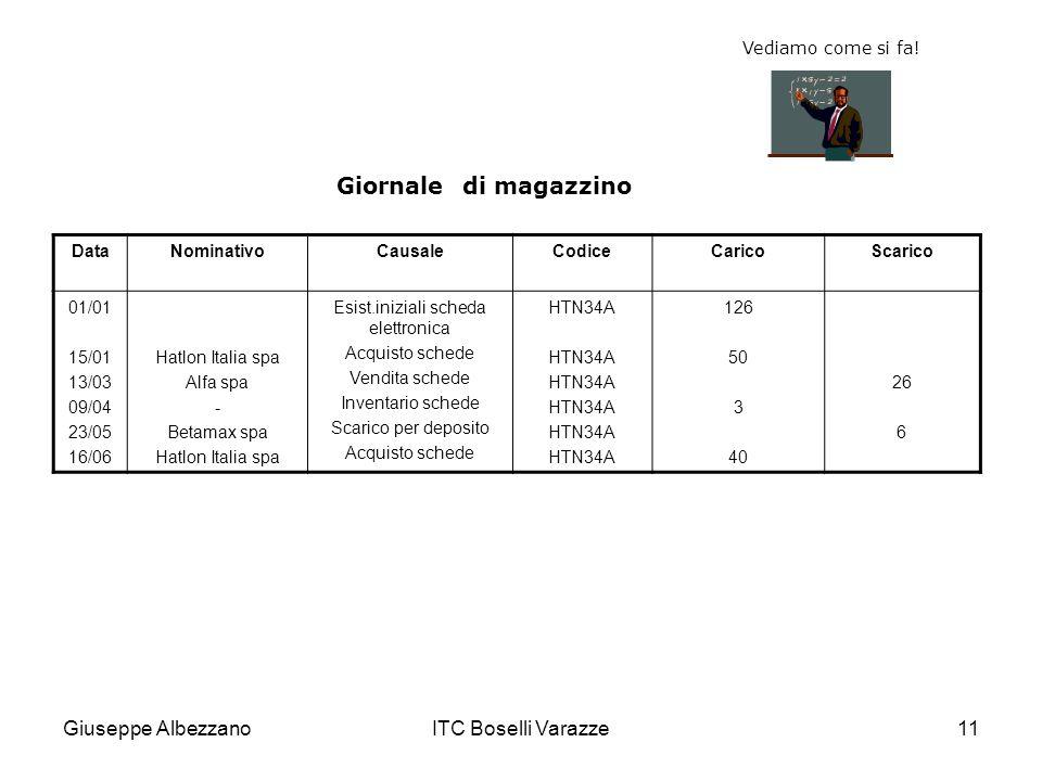 Giuseppe AlbezzanoITC Boselli Varazze11 Giornale di magazzino DataNominativoCausaleCodiceCaricoScarico 01/01 15/01 13/03 09/04 23/05 16/06 Hatlon Ital