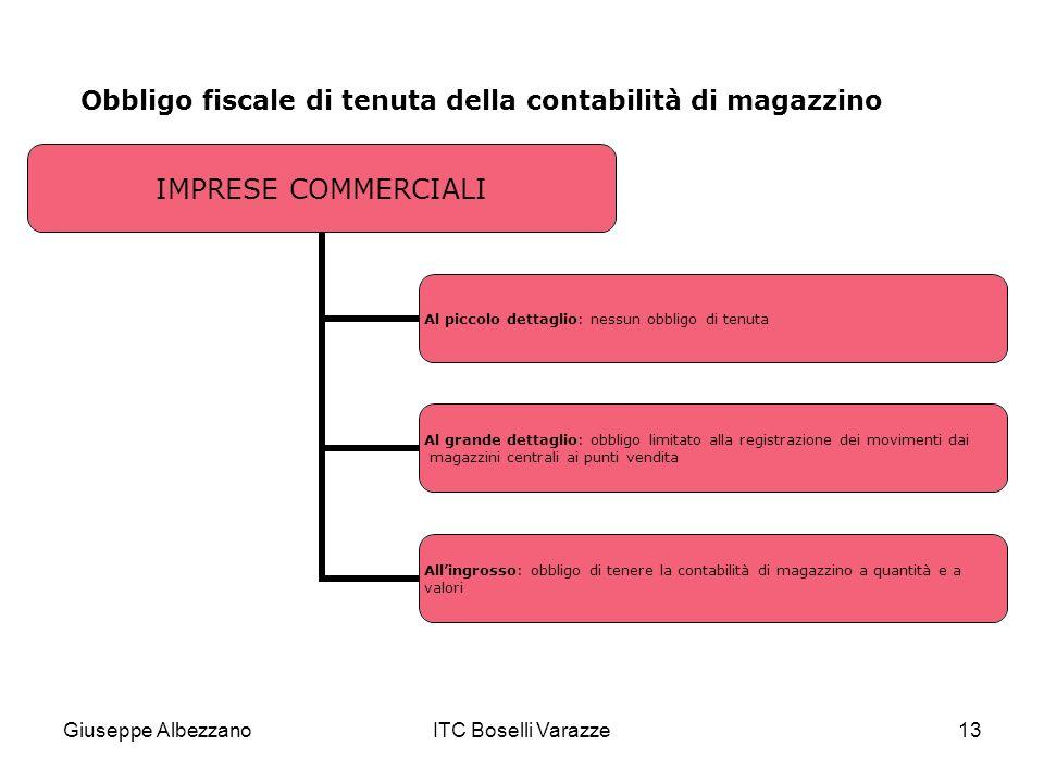 Giuseppe AlbezzanoITC Boselli Varazze13 Obbligo fiscale di tenuta della contabilità di magazzino IMPRESE COMMERCIALI Al piccolo dettaglio: nessun obbl
