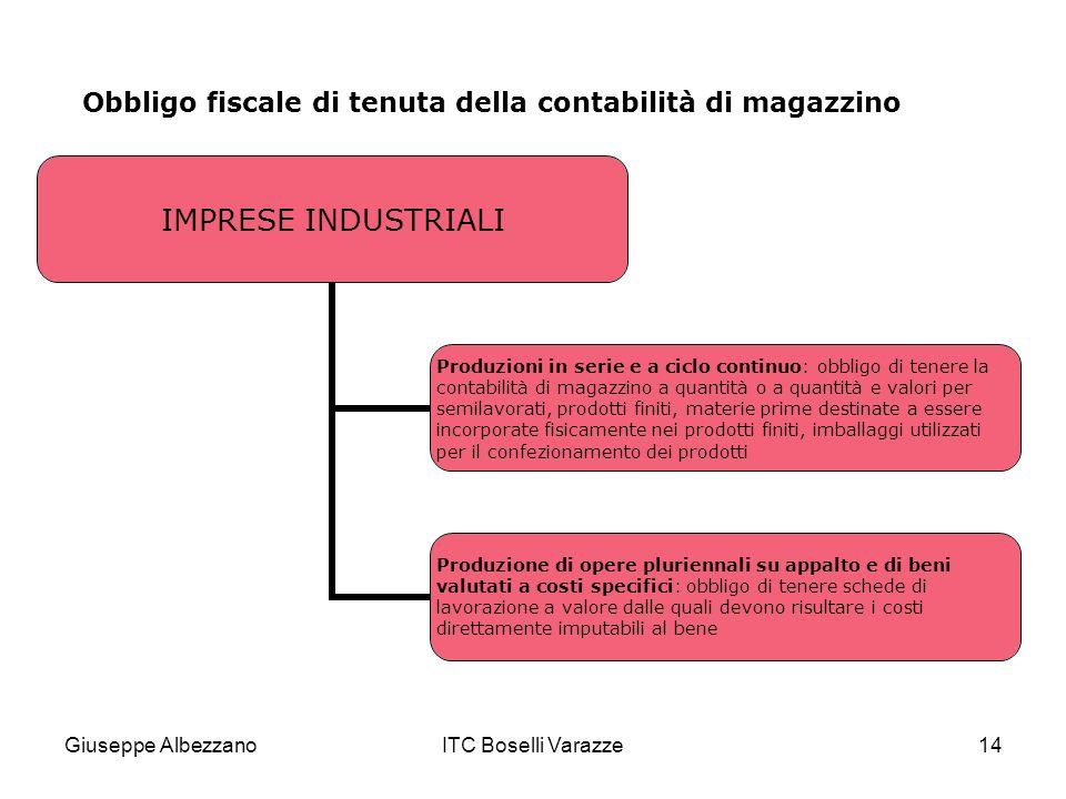 Giuseppe AlbezzanoITC Boselli Varazze14 Obbligo fiscale di tenuta della contabilità di magazzino IMPRESE INDUSTRIALI Produzioni in serie e a ciclo con