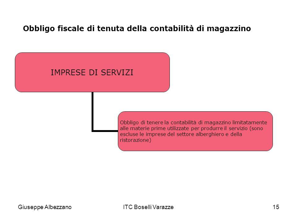 Giuseppe AlbezzanoITC Boselli Varazze15 Obbligo fiscale di tenuta della contabilità di magazzino IMPRESE DI SERVIZI Obbligo di tenere la contabilità d