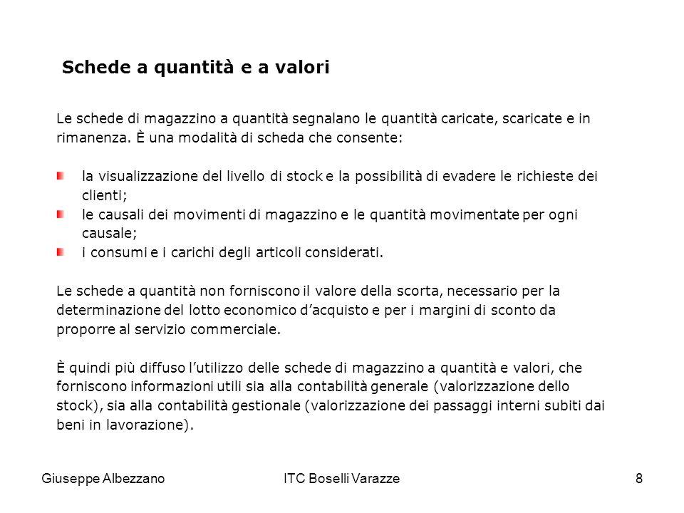 Giuseppe AlbezzanoITC Boselli Varazze8 Schede a quantità e a valori Le schede di magazzino a quantità segnalano le quantità caricate, scaricate e in r