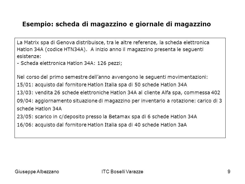 Giuseppe AlbezzanoITC Boselli Varazze9 Esempio: scheda di magazzino e giornale di magazzino La Matrix spa di Genova distribuisce, tra le altre referen