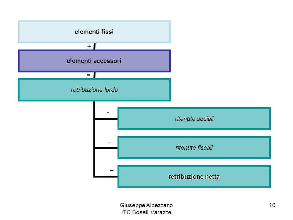 Giuseppe Albezzano ITC Boselli Varazze 10 elementi fissi elementi accessori retribuzione lorda ritenute sociali ritenute fiscali retribuzione netta + = - - =