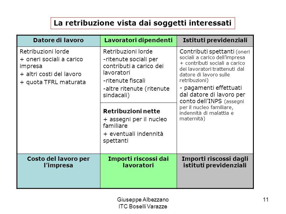 Giuseppe Albezzano ITC Boselli Varazze 11 La retribuzione vista dai soggetti interessati Datore di lavoroLavoratori dipendentiIstituti previdenziali R
