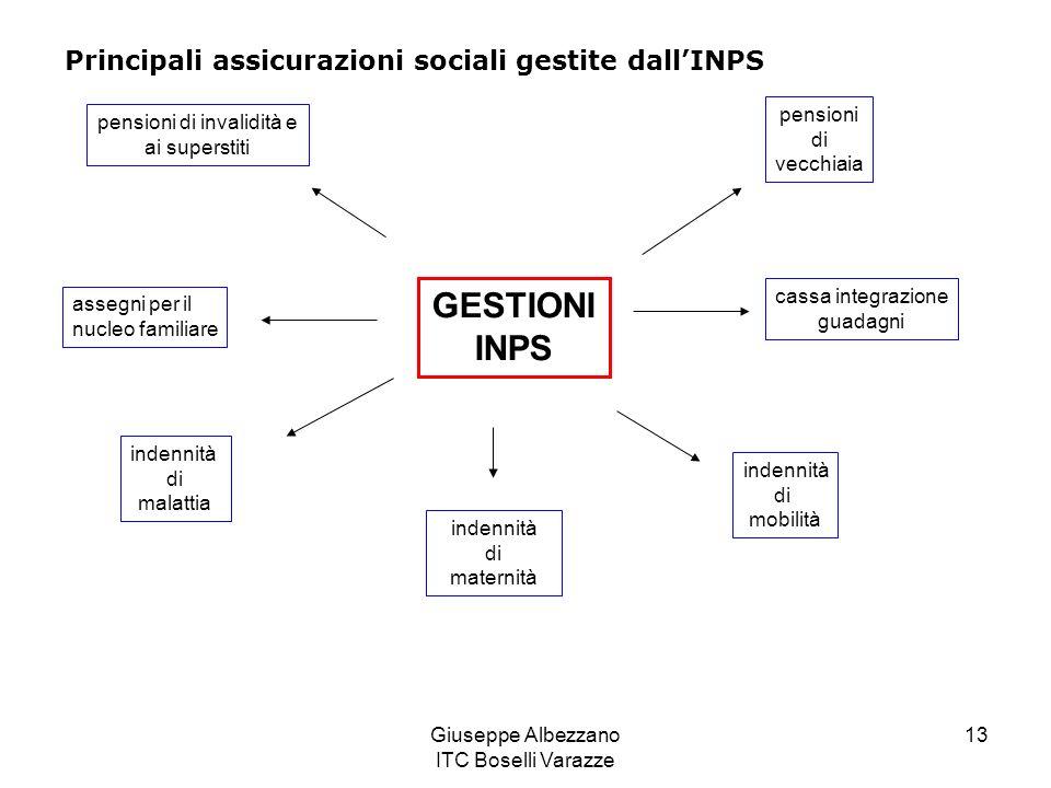 Giuseppe Albezzano ITC Boselli Varazze 13 GESTIONI INPS pensioni di invalidità e ai superstiti assegni per il nucleo familiare indennità di malattia i