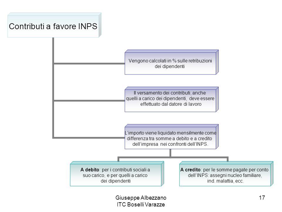 Giuseppe Albezzano ITC Boselli Varazze 17 Contributi a favore INPS Vengono calcolati in % sulle retribuzioni dei dipendenti Il versamento dei contribu