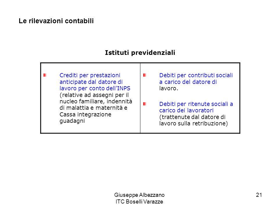 Giuseppe Albezzano ITC Boselli Varazze 21 Le rilevazioni contabili Crediti per prestazioni anticipate dal datore di lavoro per conto dellINPS (relativ