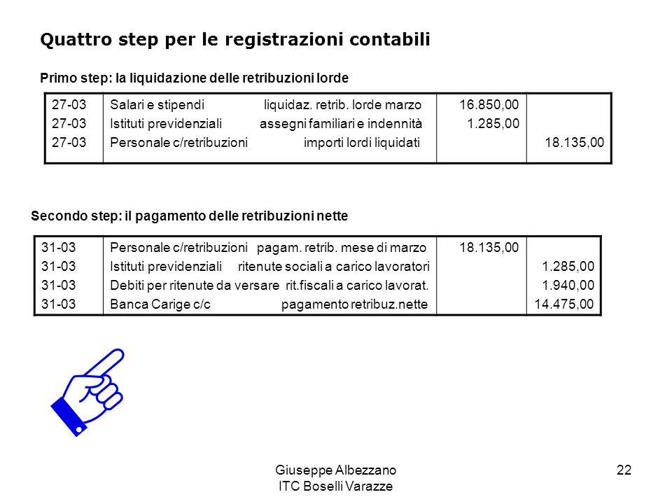 Giuseppe Albezzano ITC Boselli Varazze 22 Quattro step per le registrazioni contabili Primo step: la liquidazione delle retribuzioni lorde 27-03 Salari e stipendi liquidaz.