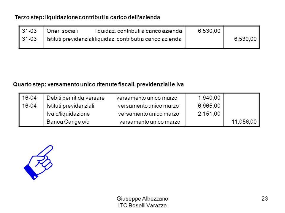 Giuseppe Albezzano ITC Boselli Varazze 23 Terzo step: liquidazione contributi a carico dellazienda 31-03 Oneri sociali liquidaz. contributi a carico a