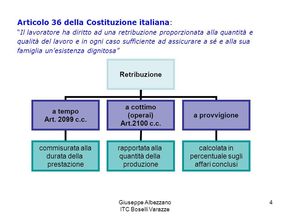 Giuseppe Albezzano ITC Boselli Varazze 4 Articolo 36 della Costituzione italiana: Il lavoratore ha diritto ad una retribuzione proporzionata alla quantità e qualità del lavoro e in ogni caso sufficiente ad assicurare a sé e alla sua famiglia unesistenza dignitosa Retribuzione a tempo Art.