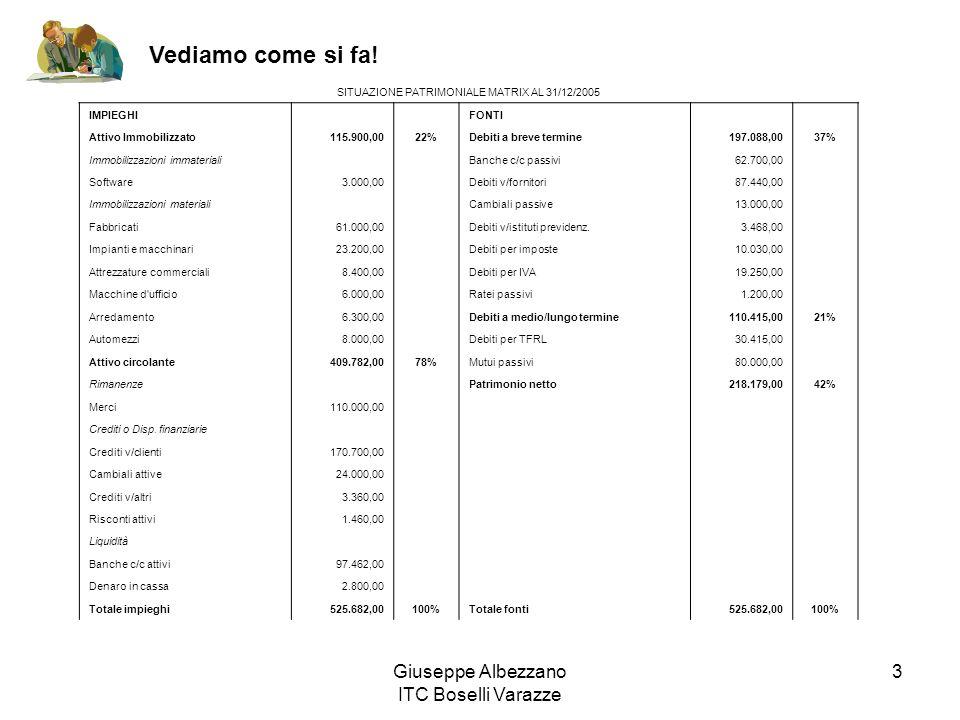 Giuseppe Albezzano ITC Boselli Varazze 4 IMPIEGHI ATTIVO CIRCOLANTE 78% FONTI PATRIMONIO NETTO 42% DEBITI A M/L TERMINE 21% DEBITI A BREVE TERMINE 37% IMMOBILIZZAZIONI 22% Relazione tra impieghi e fonti 1% 37% 21% 41%