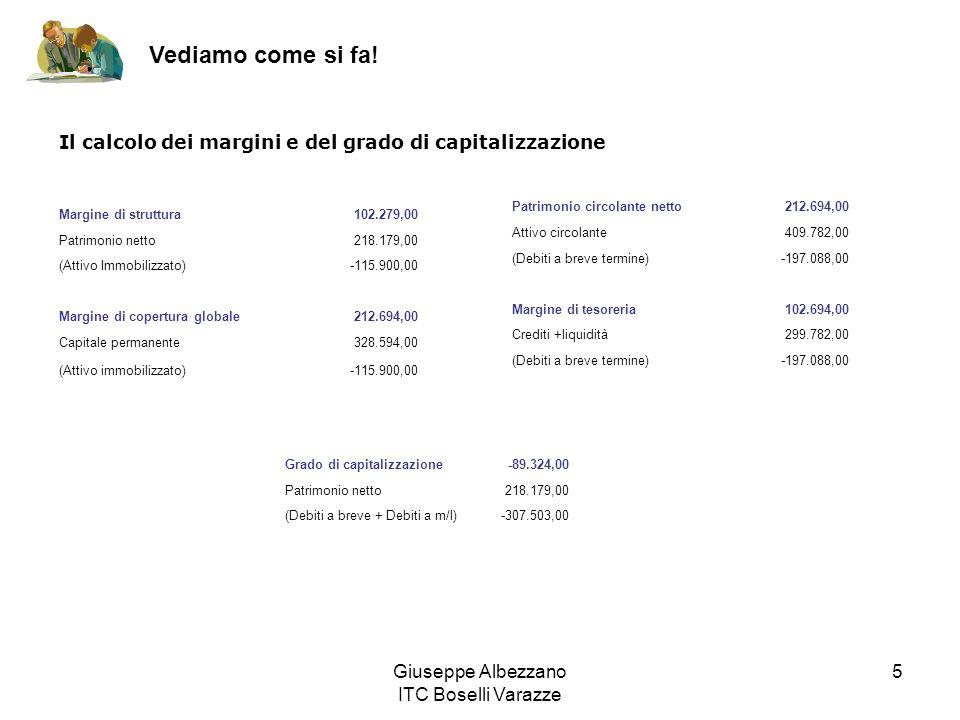 Giuseppe Albezzano ITC Boselli Varazze 5 Vediamo come si fa! Margine di struttura102.279,00 Patrimonio netto218.179,00 (Attivo Immobilizzato)-115.900,