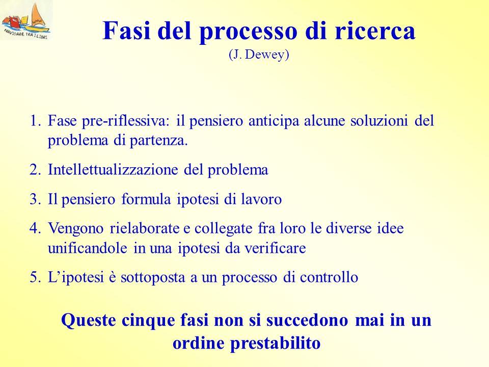 Fasi del processo di ricerca (J. Dewey) 1.Fase pre-riflessiva: il pensiero anticipa alcune soluzioni del problema di partenza. 2.Intellettualizzazione