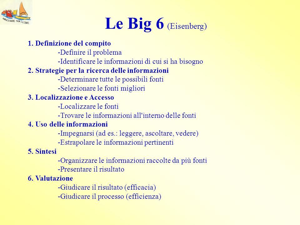 Le Big 6 (Eisenberg) 1. Definizione del compito -Definire il problema -Identificare le informazioni di cui si ha bisogno 2. Strategie per la ricerca d