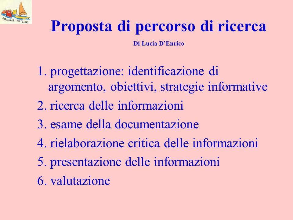 1. progettazione: identificazione di argomento, obiettivi, strategie informative 2. ricerca delle informazioni 3. esame della documentazione 4. rielab