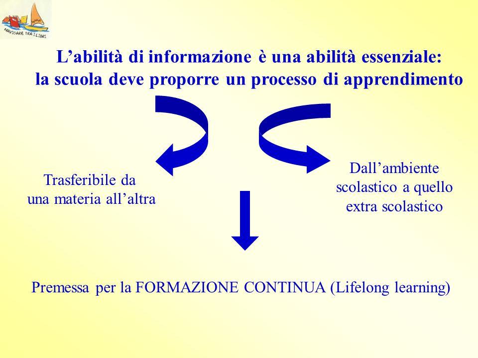 Fase 6: Valutazione del prodotto / del processo da parte dellinsegnante (bibliotecario e disciplinare) / autovalutazione in itinere / finale dellefficacia / dellefficienza