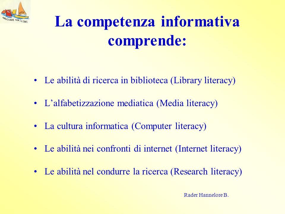Le abilità di ricerca in biblioteca (Library literacy) Lalfabetizzazione mediatica (Media literacy) La cultura informatica (Computer literacy) Le abil