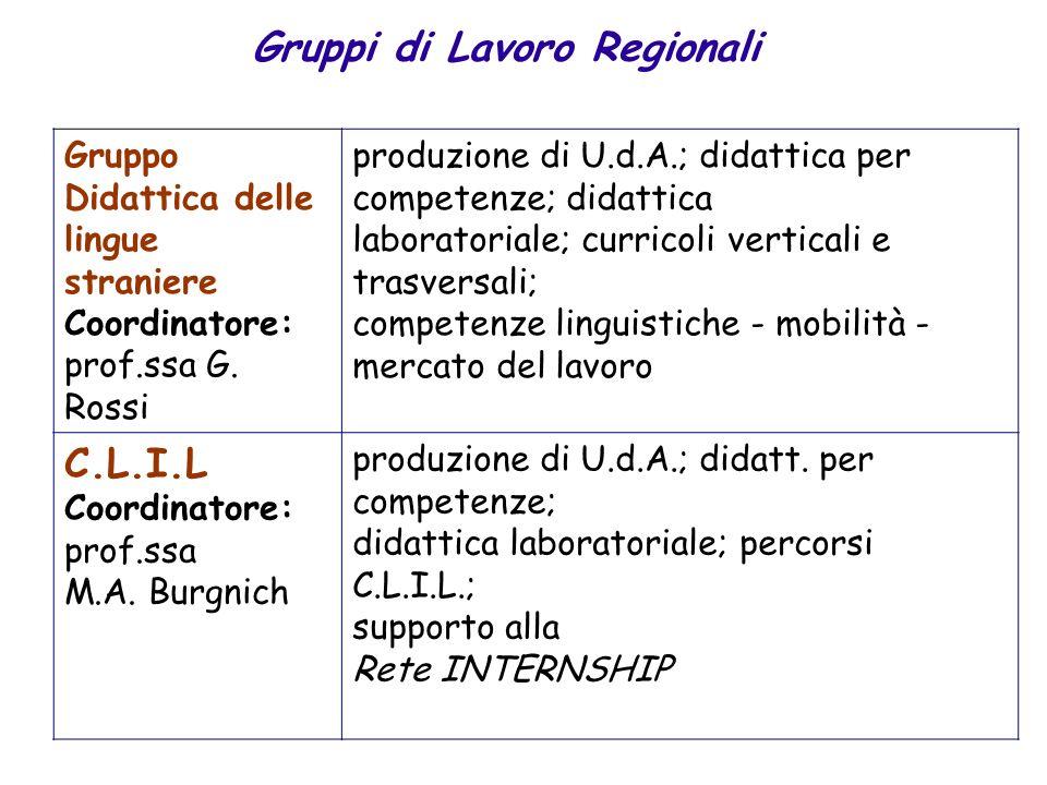 Gruppo Didattica delle lingue straniere Coordinatore: prof.ssa G. Rossi produzione di U.d.A.; didattica per competenze; didattica laboratoriale; curri