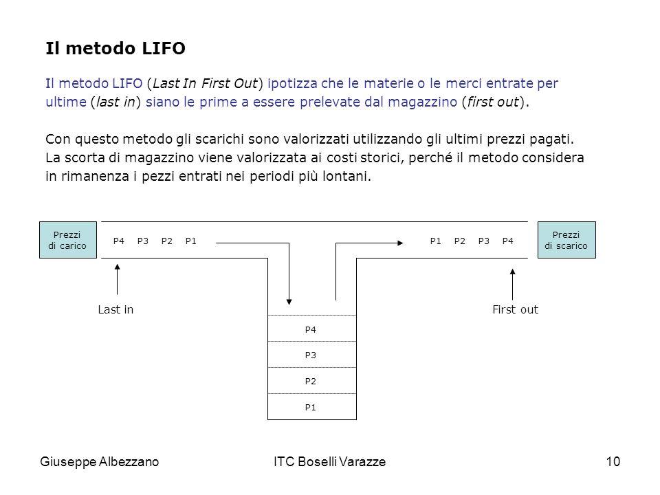 Giuseppe AlbezzanoITC Boselli Varazze10 Il metodo LIFO Il metodo LIFO (Last In First Out) ipotizza che le materie o le merci entrate per ultime (last