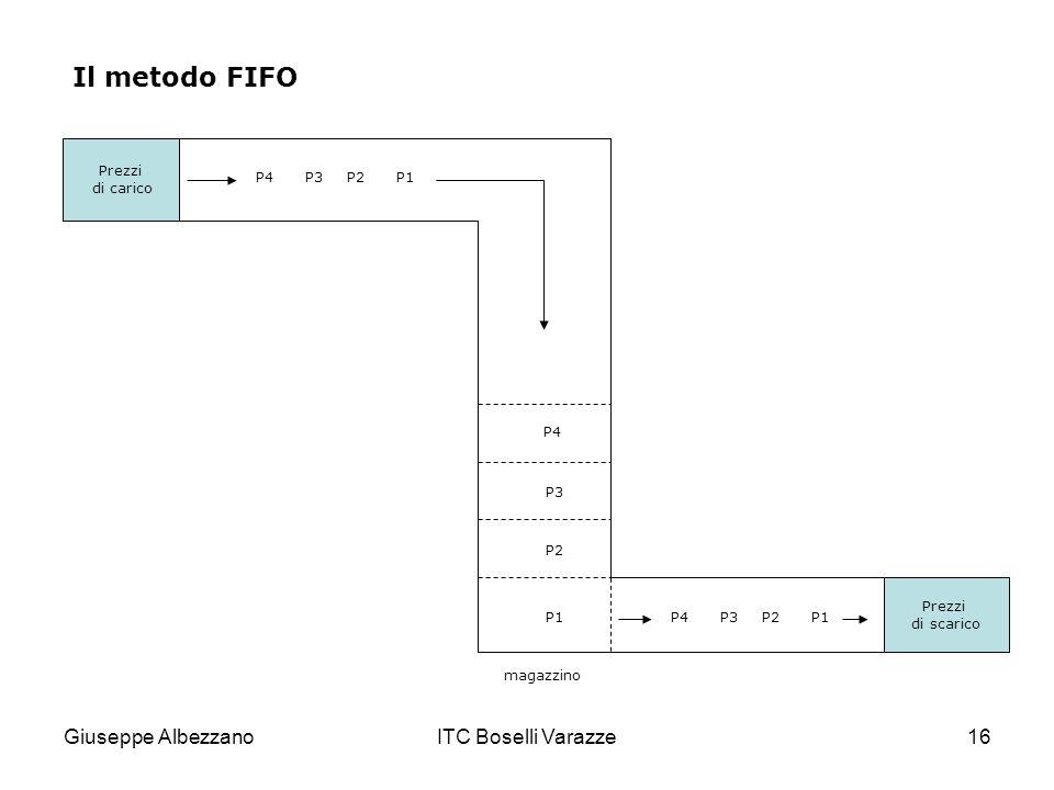 Giuseppe AlbezzanoITC Boselli Varazze16 Il metodo FIFO Prezzi di carico Prezzi di scarico P4P3P2P1 P4 P3 P2 P1P4P3P2P1 magazzino