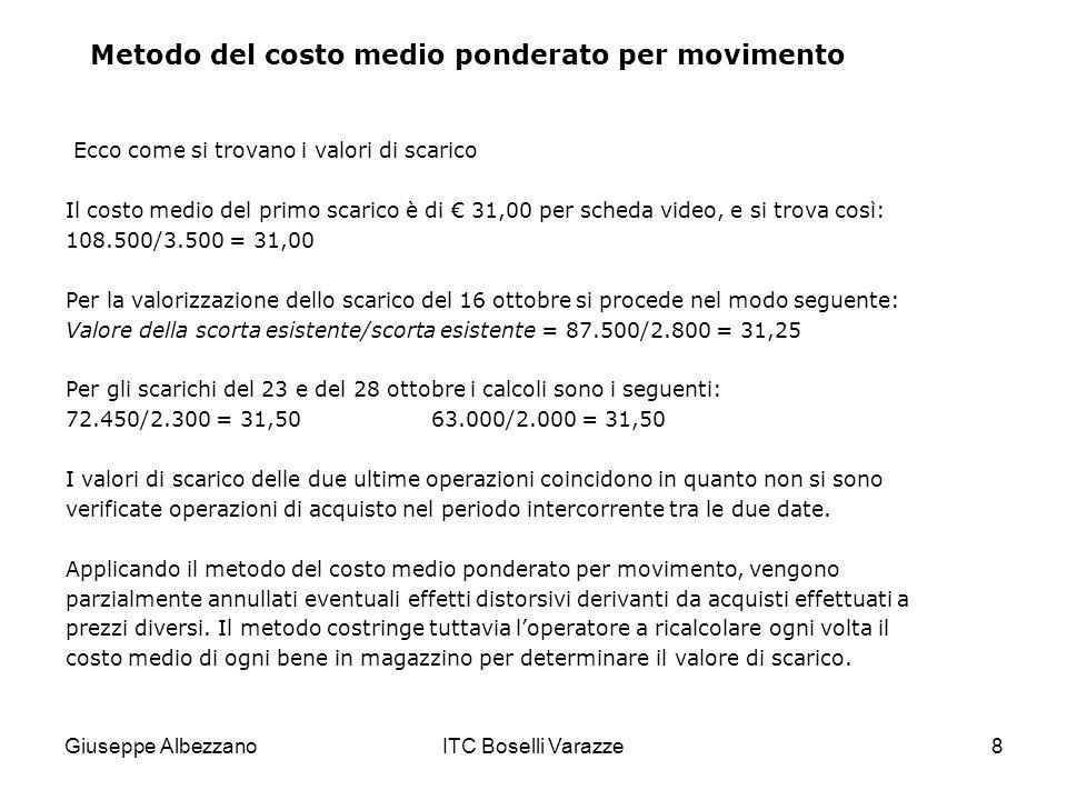 Giuseppe AlbezzanoITC Boselli Varazze8 Ecco come si trovano i valori di scarico Il costo medio del primo scarico è di 31,00 per scheda video, e si tro