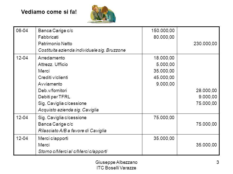 Giuseppe Albezzano ITC Boselli Varazze 4 14-04Denaro in cassa c/c postale Banca Carige c/c Prelevamento dal c/c bancario 5.000,00 10.000,00 15.000,00 16-04Costi dimpianto Iva ns/credito Debiti v/fornitori Ricevuta parcella commercialista Parodi 2.228,00 145,6 2.373,6 17-04Debiti v/fornitori Debiti per rit.da versare Banca Carige c/c Pagata tramite banca parcella commercialista 2.373,6 140,00 2.233,6 18-04Automezzi Iva ns/credito Debiti v/fornitori Ricevuta fattura acquisto automezzo 25.000,00 5.000,00 30.000,00 Vediamo come si fa!