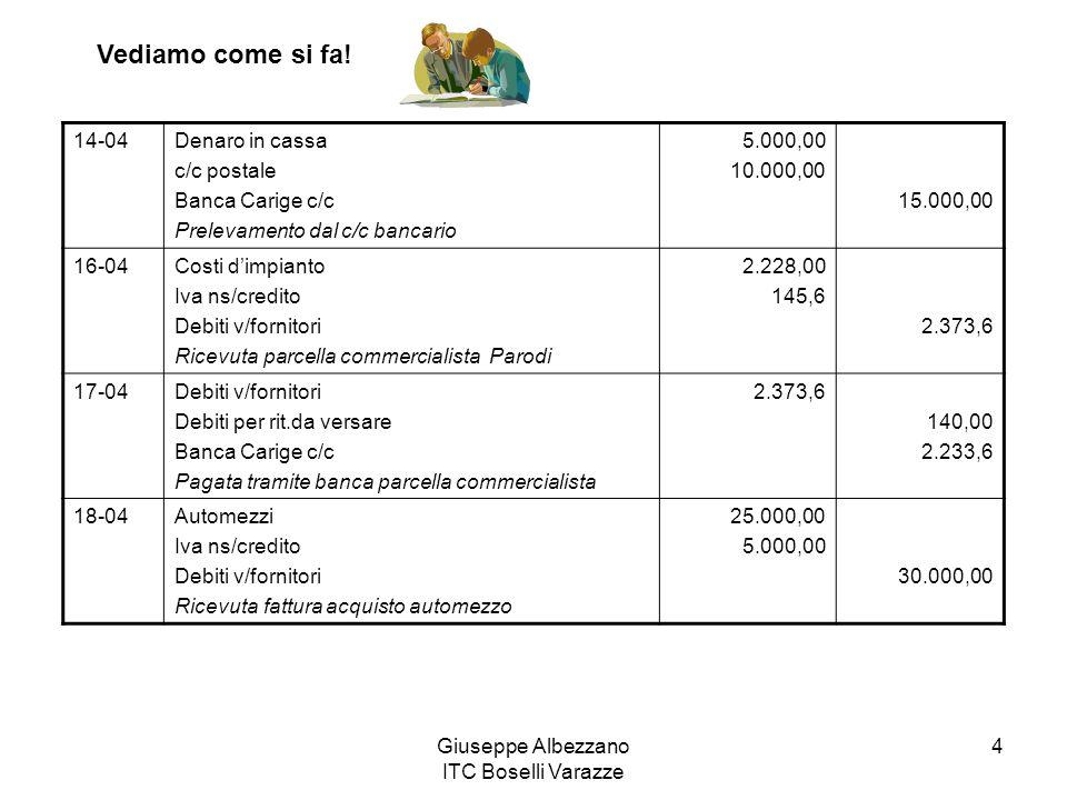 Giuseppe Albezzano ITC Boselli Varazze 5 18-04Debiti v/fornitori Banca Carige c/c Cambiali passive Regolata fattura automezzo 30.000,00 15.000,00 20-04Banca Carige c/c Mutui passivi Ottenuto mutuo dalla banca 40.000,00 21-04Merci c/acquisti Iva ns/credito Debiti v/fornitori Ricevuta fattura acquisto merci 12.000,00 2.400,00 14.400,00 21-04Debiti v/fornitori Banca Carige c/c Pagata fattura acquisto merci 14.400,00 22-04Costi telefonici Iva ns/credito Crediti per cauzioni Debiti v/fornitori Ricevuta bolletta Telecom 120,00 24,00 300,00 444,00 Vediamo come si fa!
