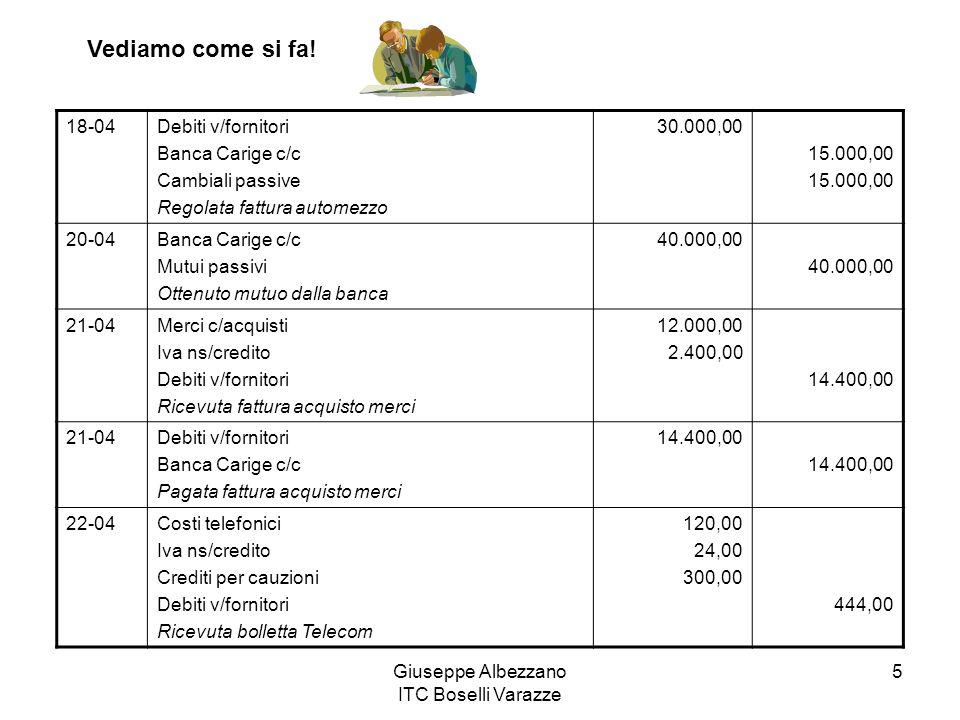Giuseppe Albezzano ITC Boselli Varazze 6 22-04Debiti v/fornitori c/c postale Pagata bolletta Telecom 444,00 26-04Crediti v/clienti Iva ns/debito Merci c/vendite Emessa fattura di vendita 24.000,00 4.000,00 20.000,00 26-04Assegni Crediti v/clienti Ricevuto assegno da cliente 24.000,00 26-04Banca Carige c/c Assegni Versato assegno in banca 24.000,00 16-05Debiti per rit.da versare Banca Carige c/c Versata ritenuta allErario 140,00 01-10Banca Carige c/c Mutui passivi Ottenuto mutuo dalla banca 40.000,00 Vediamo come si fa!