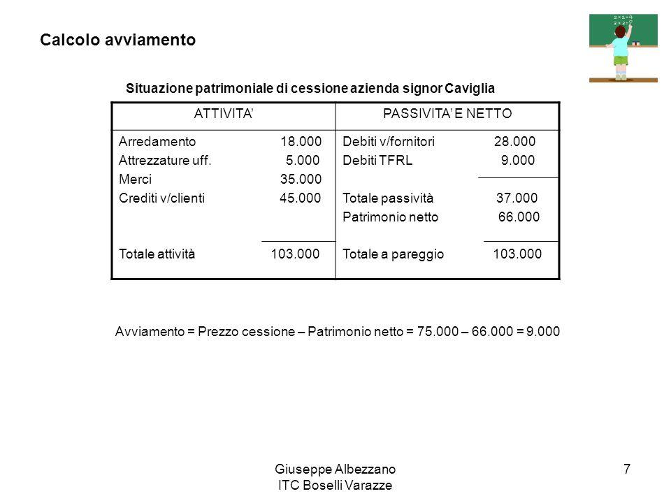 Giuseppe Albezzano ITC Boselli Varazze 7 Calcolo avviamento Situazione patrimoniale di cessione azienda signor Caviglia ATTIVITAPASSIVITA E NETTO Arre