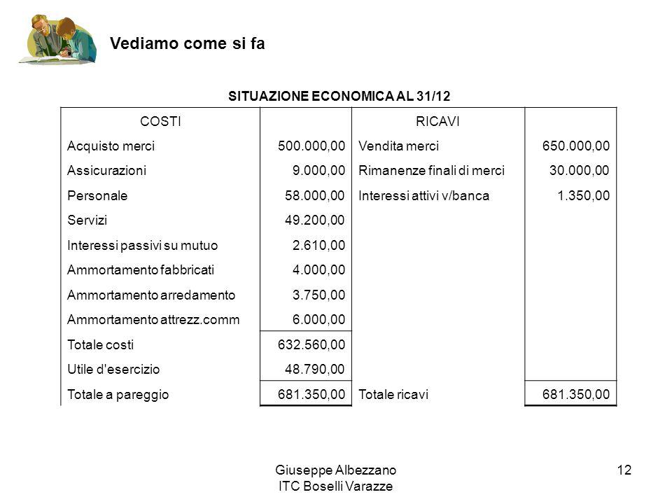 Giuseppe Albezzano ITC Boselli Varazze 12 Vediamo come si fa SITUAZIONE ECONOMICA AL 31/12 COSTI RICAVI Acquisto merci500.000,00Vendita merci650.000,0
