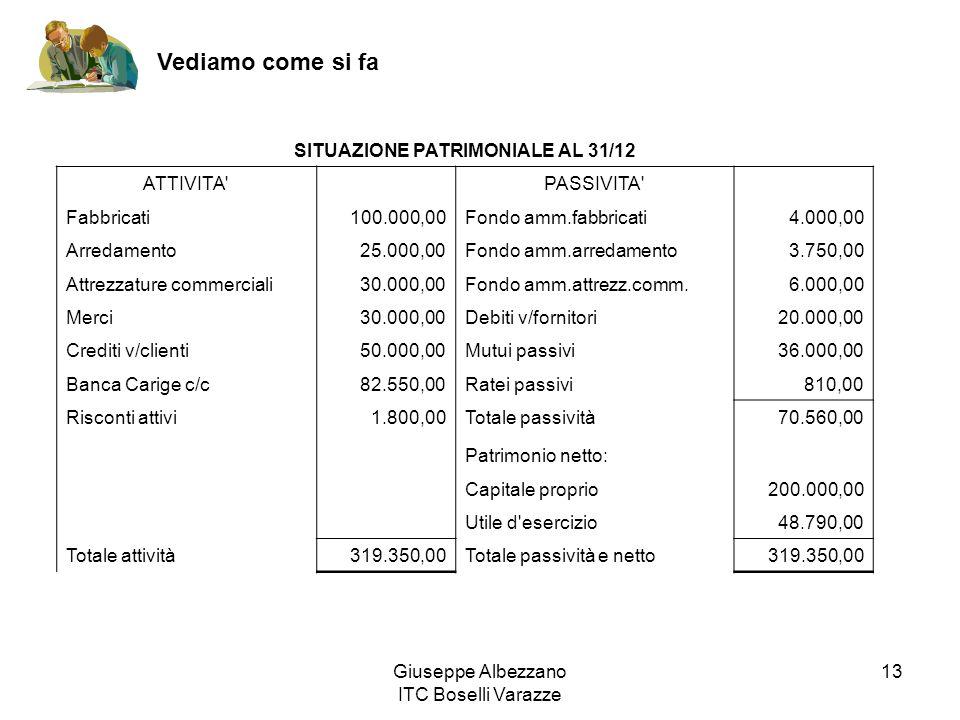 Giuseppe Albezzano ITC Boselli Varazze 13 Vediamo come si fa SITUAZIONE PATRIMONIALE AL 31/12 ATTIVITA' PASSIVITA' Fabbricati100.000,00Fondo amm.fabbr