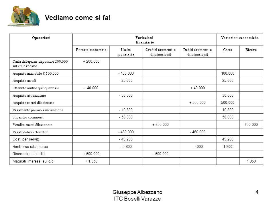 Giuseppe Albezzano ITC Boselli Varazze 4 Vediamo come si fa! OperazioniVariazioni finanziarie Variazioni economiche Entrata monetariaUscita monetaria