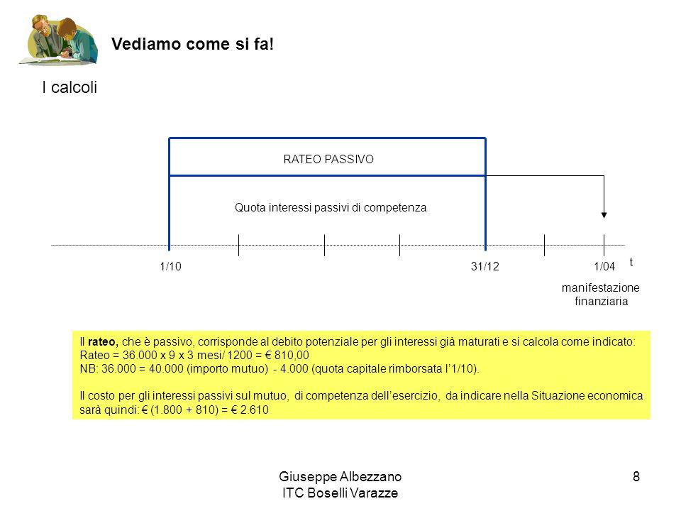 Giuseppe Albezzano ITC Boselli Varazze 8 1/1031/121/04 t Quota interessi passivi di competenza RATEO PASSIVO Il rateo, che è passivo, corrisponde al d