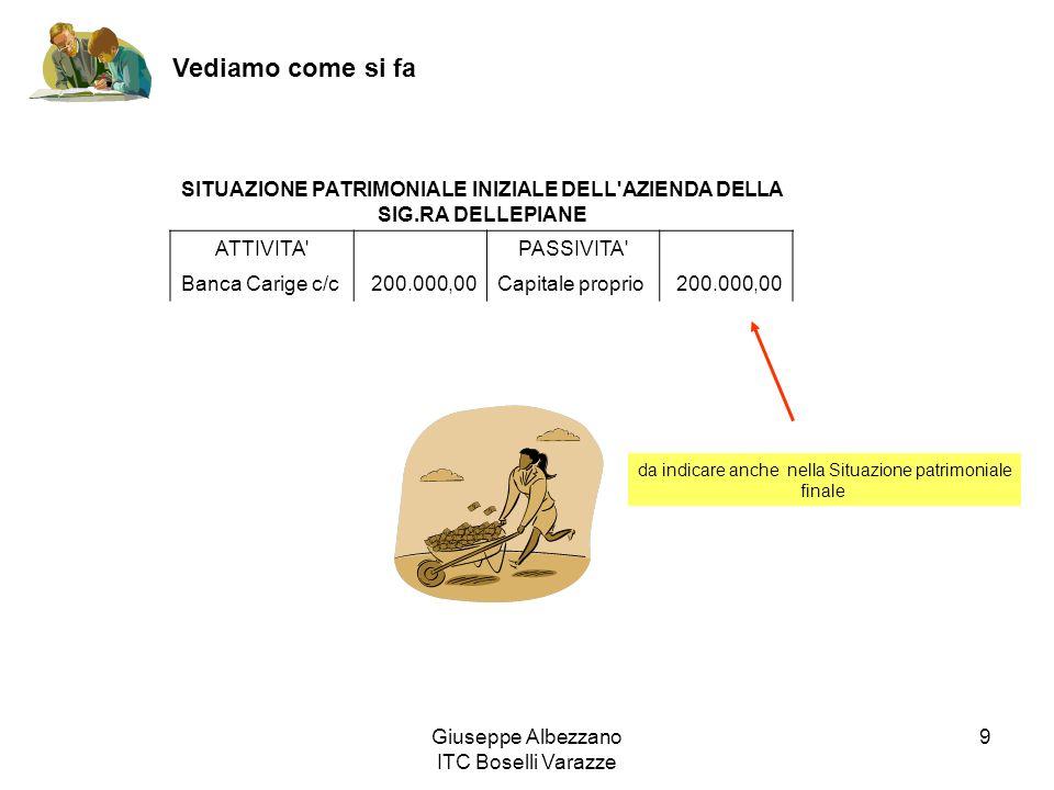 Giuseppe Albezzano ITC Boselli Varazze 9 Vediamo come si fa SITUAZIONE PATRIMONIALE INIZIALE DELL'AZIENDA DELLA SIG.RA DELLEPIANE ATTIVITA' PASSIVITA'