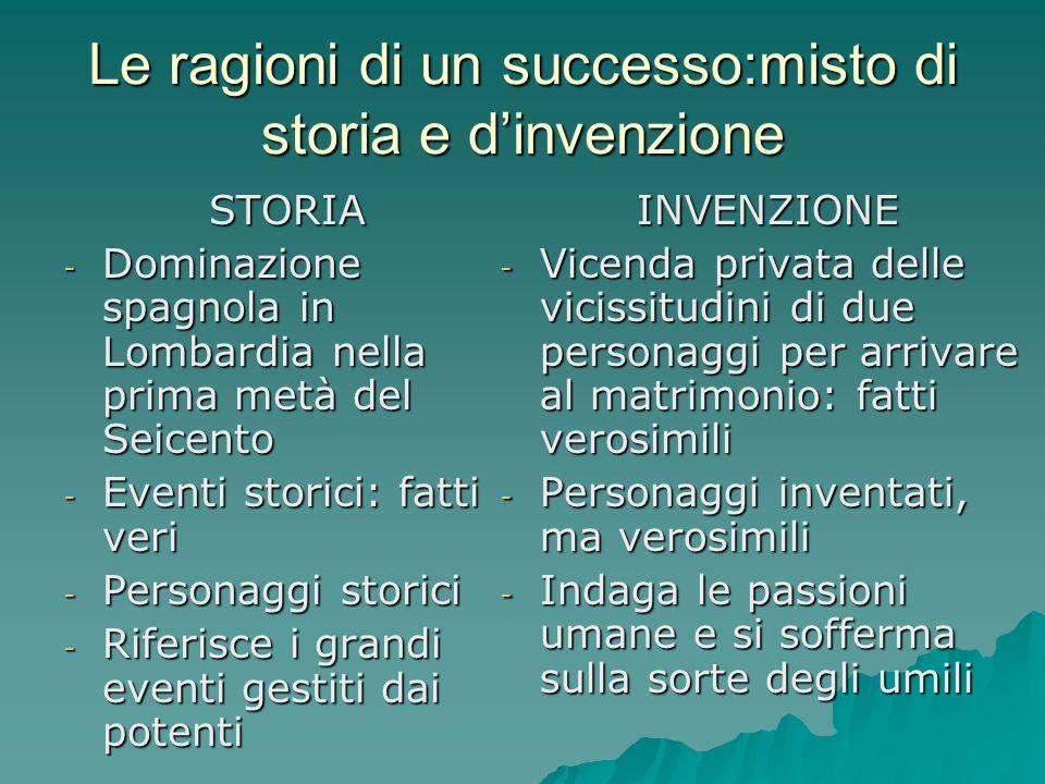 Le ragioni di un successo:misto di storia e dinvenzione STORIA - Dominazione spagnola in Lombardia nella prima metà del Seicento - Eventi storici: fat