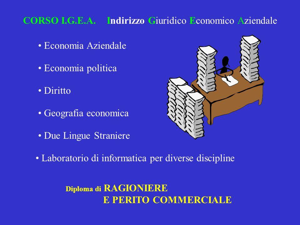 CORSO I.G.E.A.