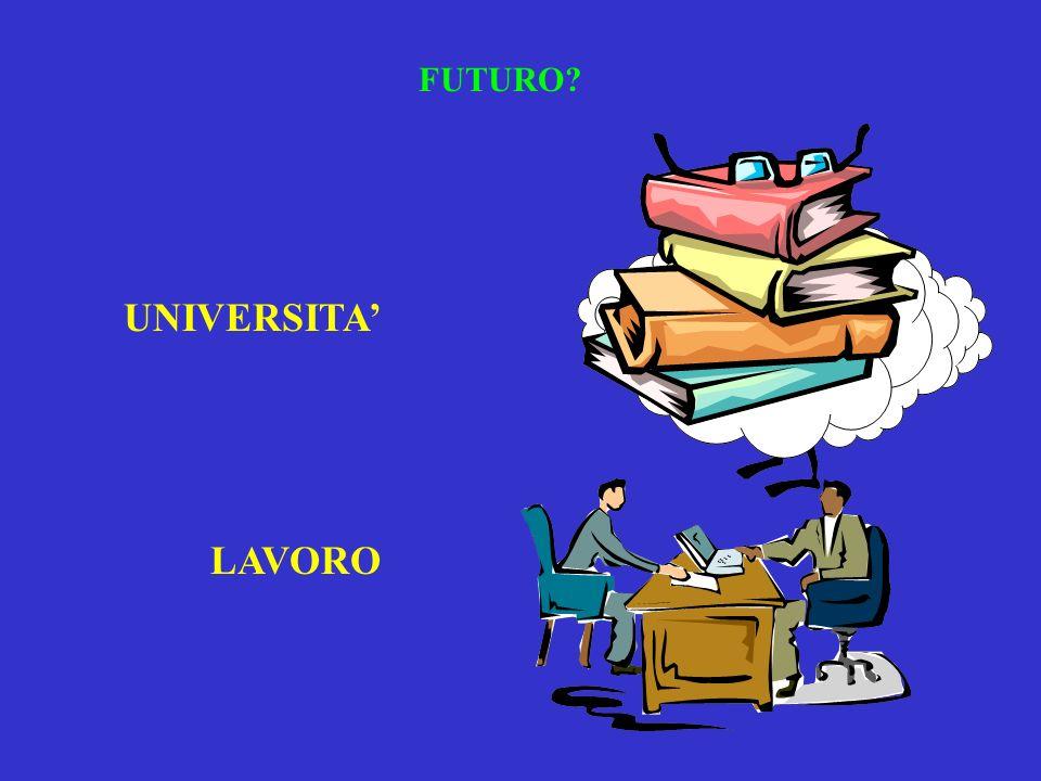FUTURO? UNIVERSITA LAVORO