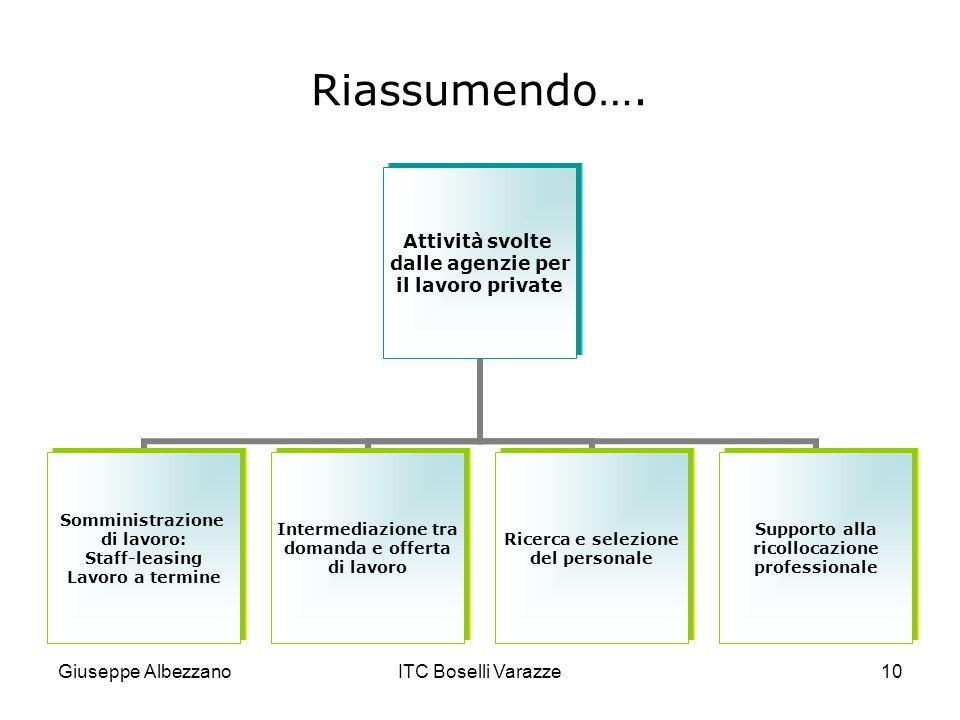 Giuseppe AlbezzanoITC Boselli Varazze10 Riassumendo…. Attività svolte dalle agenzie per il lavoro private Somministrazione di lavoro: Staff-leasing La