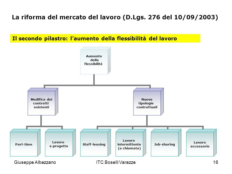 Giuseppe AlbezzanoITC Boselli Varazze16 La riforma del mercato del lavoro (D.Lgs.