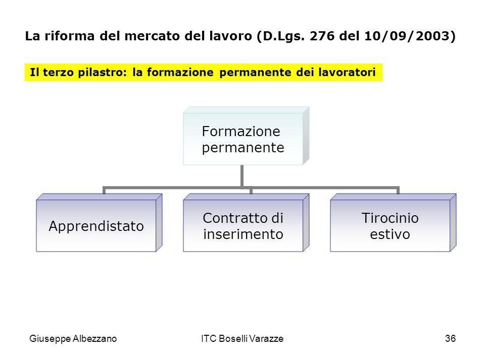Giuseppe AlbezzanoITC Boselli Varazze36 Il terzo pilastro: la formazione permanente dei lavoratori La riforma del mercato del lavoro (D.Lgs.