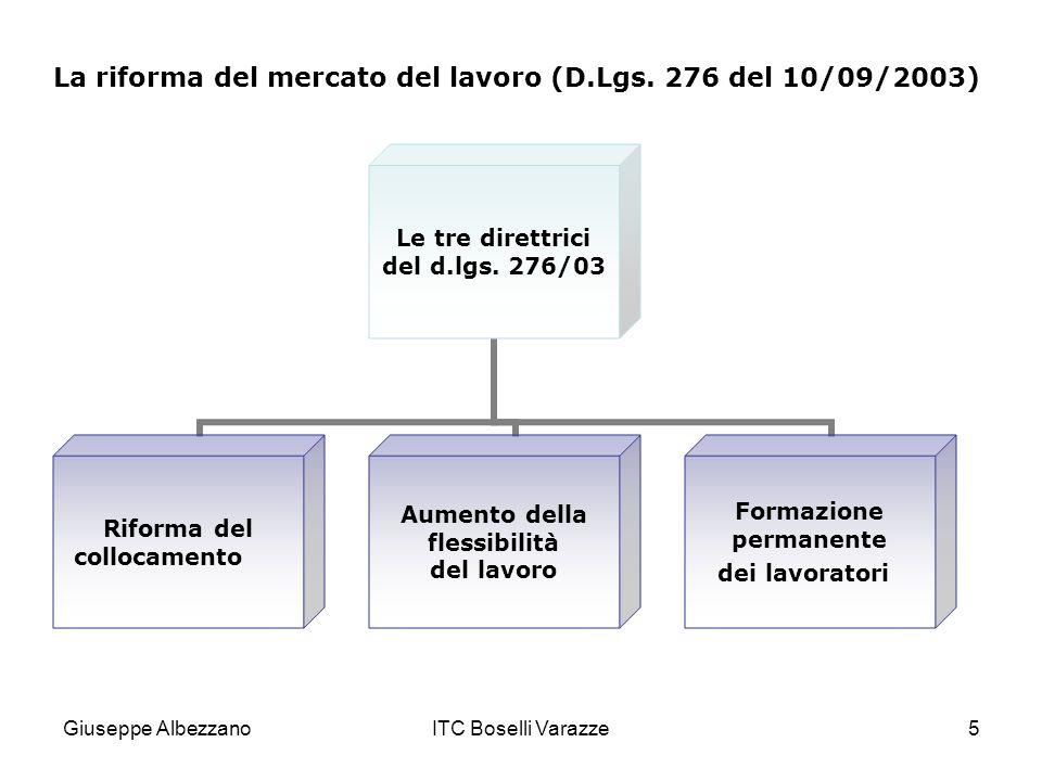Giuseppe AlbezzanoITC Boselli Varazze6 La riforma del mercato del lavoro (D.Lgs.