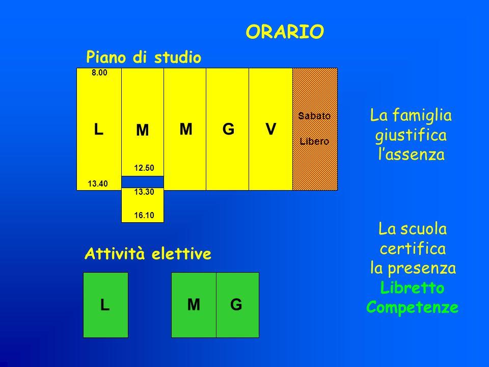 ORARIO LMGV L GM La famiglia giustifica lassenza La scuola certifica la presenza Libretto Competenze Piano di studio Attività elettive M 8.00 13.40 12