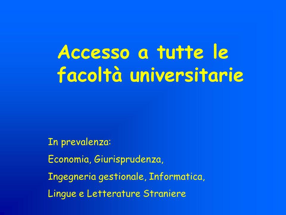 Accesso a tutte le facoltà universitarie In prevalenza: Economia, Giurisprudenza, Ingegneria gestionale, Informatica, Lingue e Letterature Straniere