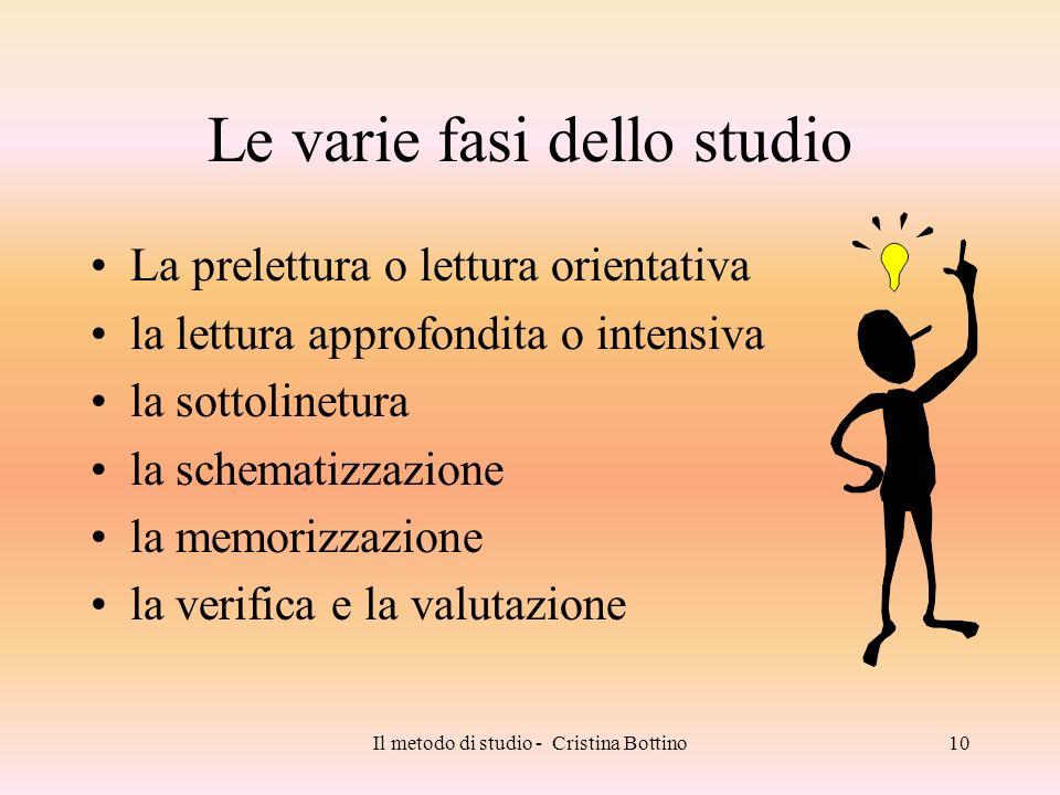 Il metodo di studio - Cristina Bottino10 Le varie fasi dello studio La prelettura o lettura orientativa la lettura approfondita o intensiva la sottoli