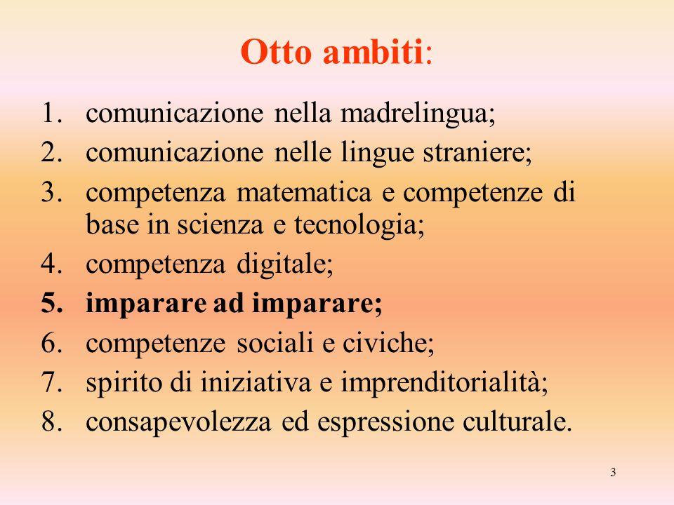 3 Otto ambiti: 1.comunicazione nella madrelingua; 2.comunicazione nelle lingue straniere; 3.competenza matematica e competenze di base in scienza e te
