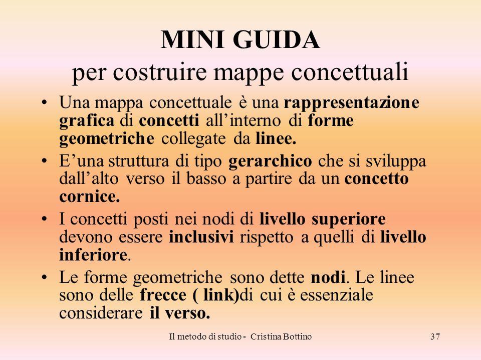 Il metodo di studio - Cristina Bottino37 MINI GUIDA per costruire mappe concettuali Una mappa concettuale è una rappresentazione grafica di concetti a