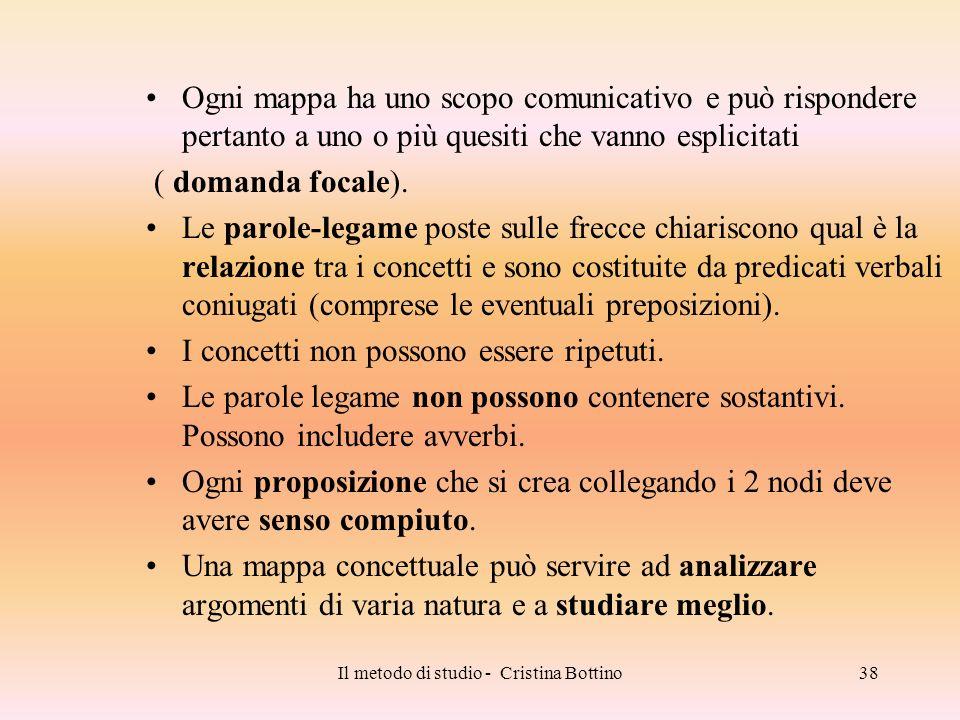 Il metodo di studio - Cristina Bottino38 Ogni mappa ha uno scopo comunicativo e può rispondere pertanto a uno o più quesiti che vanno esplicitati ( do