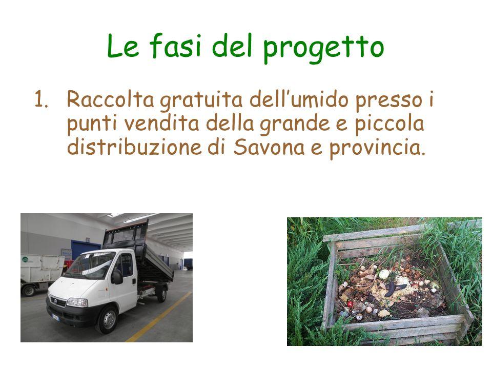 Le fasi del progetto 1.Raccolta gratuita dellumido presso i punti vendita della grande e piccola distribuzione di Savona e provincia.