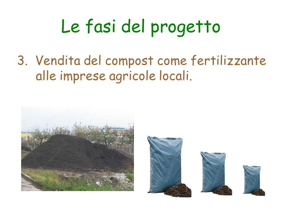 Le fasi del progetto 3. Vendita del compost come fertilizzante alle imprese agricole locali.