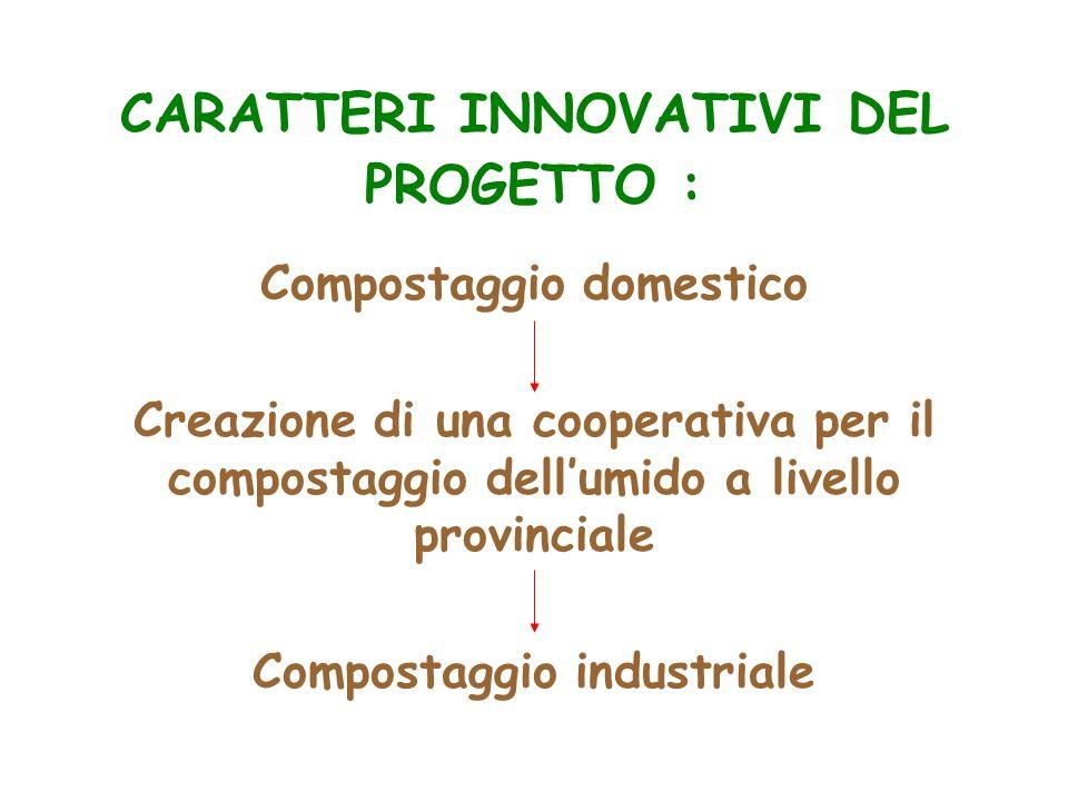 CARATTERI INNOVATIVI DEL PROGETTO : Compostaggio domestico Creazione di una cooperativa per il compostaggio dellumido a livello provinciale Compostaggio industriale